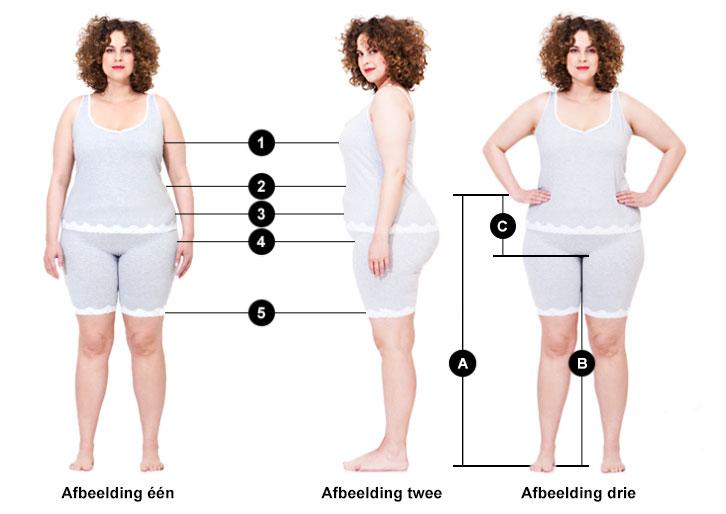 Plaatje van model Mayra Louise met een Sweetie en oud hemdje in de grijs mêlee basiskleur. Er staan cijfers en streepjes bij haar lichaam die aangeven waar je bepaalde maten opmeet. De uitleg staat op de maat opnemen pagina van de webwinkel, hier is het een illustratie bij artikel over kledingmaten.